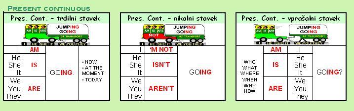 5  PRESENT SIMPLE VS PRESENT CONTINUOUS