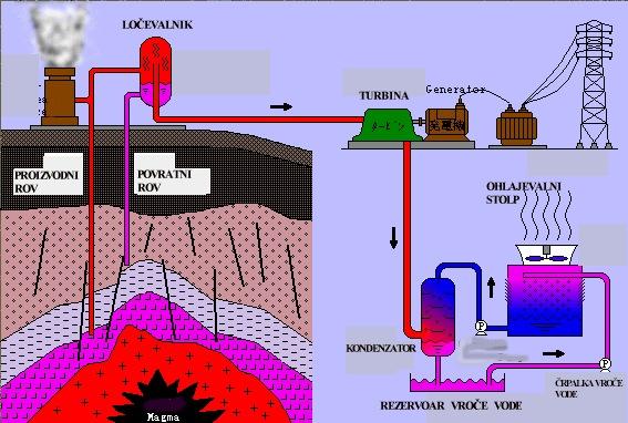 geotermal.jpg